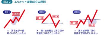 chart13_03b[1].png